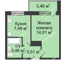 1 комнатная квартира 30,13 м² в ЖК Удачный, дом № 3