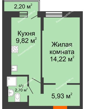 1 комнатная квартира 32,81 м² в ЖК Мечников, дом ул. Таврическая, 4