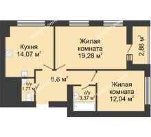 2 комнатная квартира 60,57 м² в ЖК Парк Горького, дом 62/2, №4